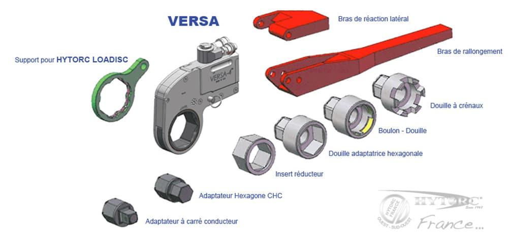 Accessoires clés hydrauliques edge - Hytorc