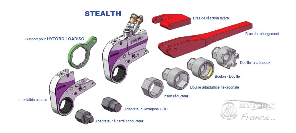 Accessoires clés hydrauliques stealth - Hytorc