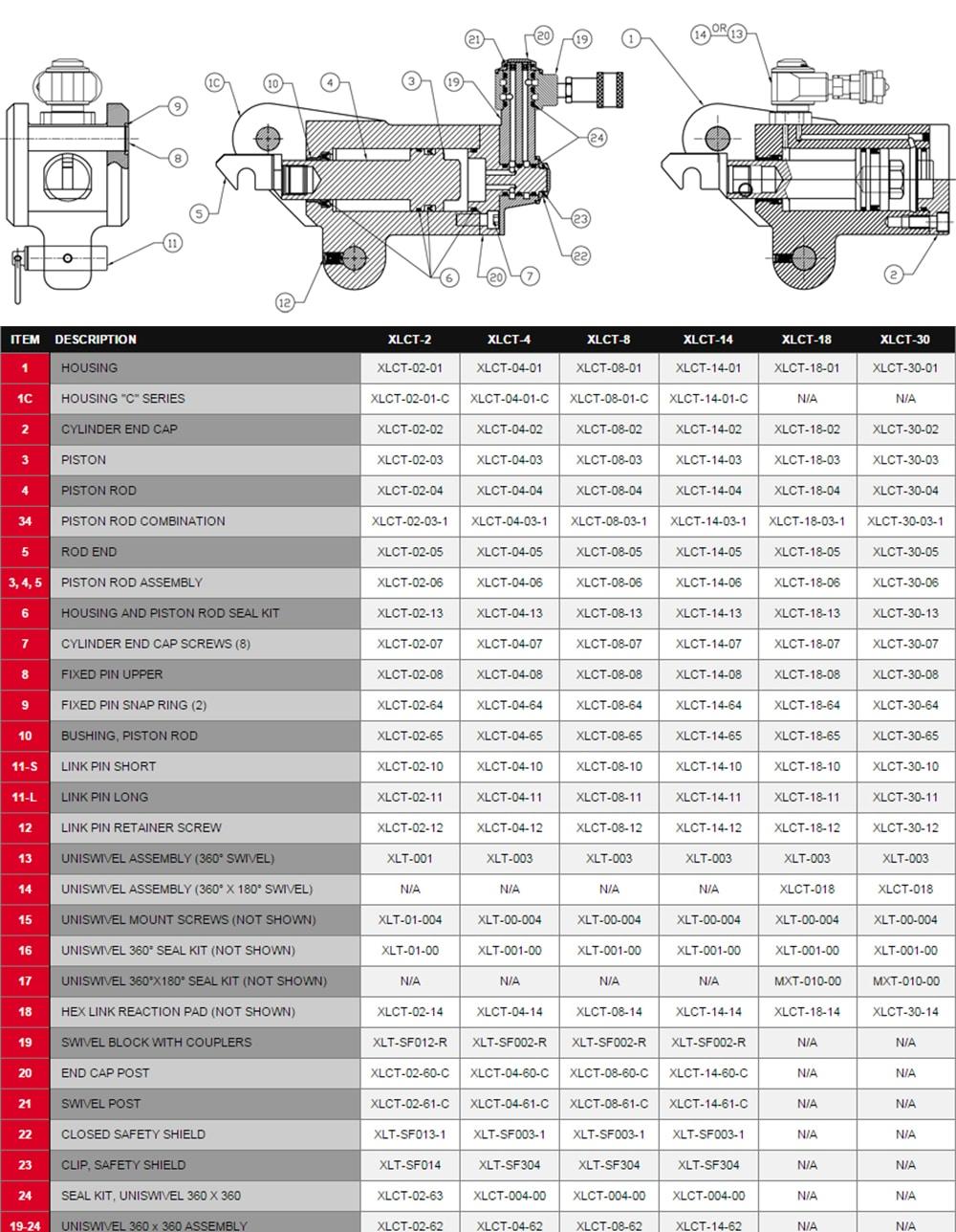 Pièces détachées clés hydrauliques xlct - Hytorc